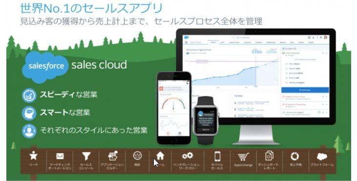 日本で最も導入されている顧客管理/営業支援システム