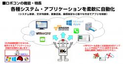 豊富なシステム・アプリケーションを柔軟に自動化!