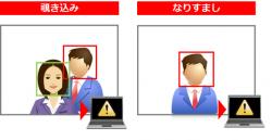 【情報漏洩対策】勤務者以外の人物を検知し証跡を保存