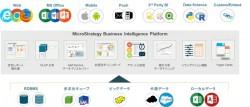 全てのBI機能を提供できるインテリジェンスプラットフォーム