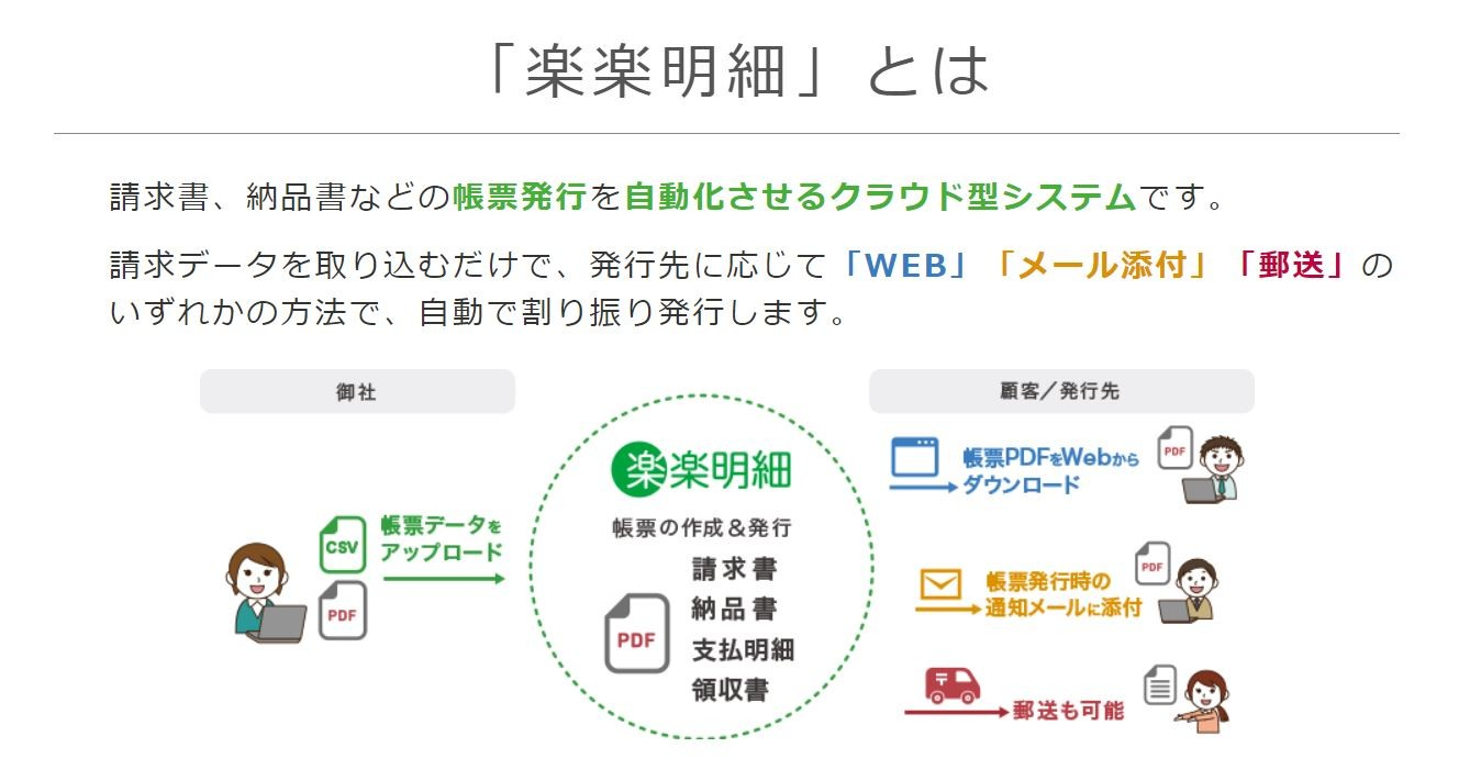 請求書・支払明細の発行をラクにするWEB帳票発行システム