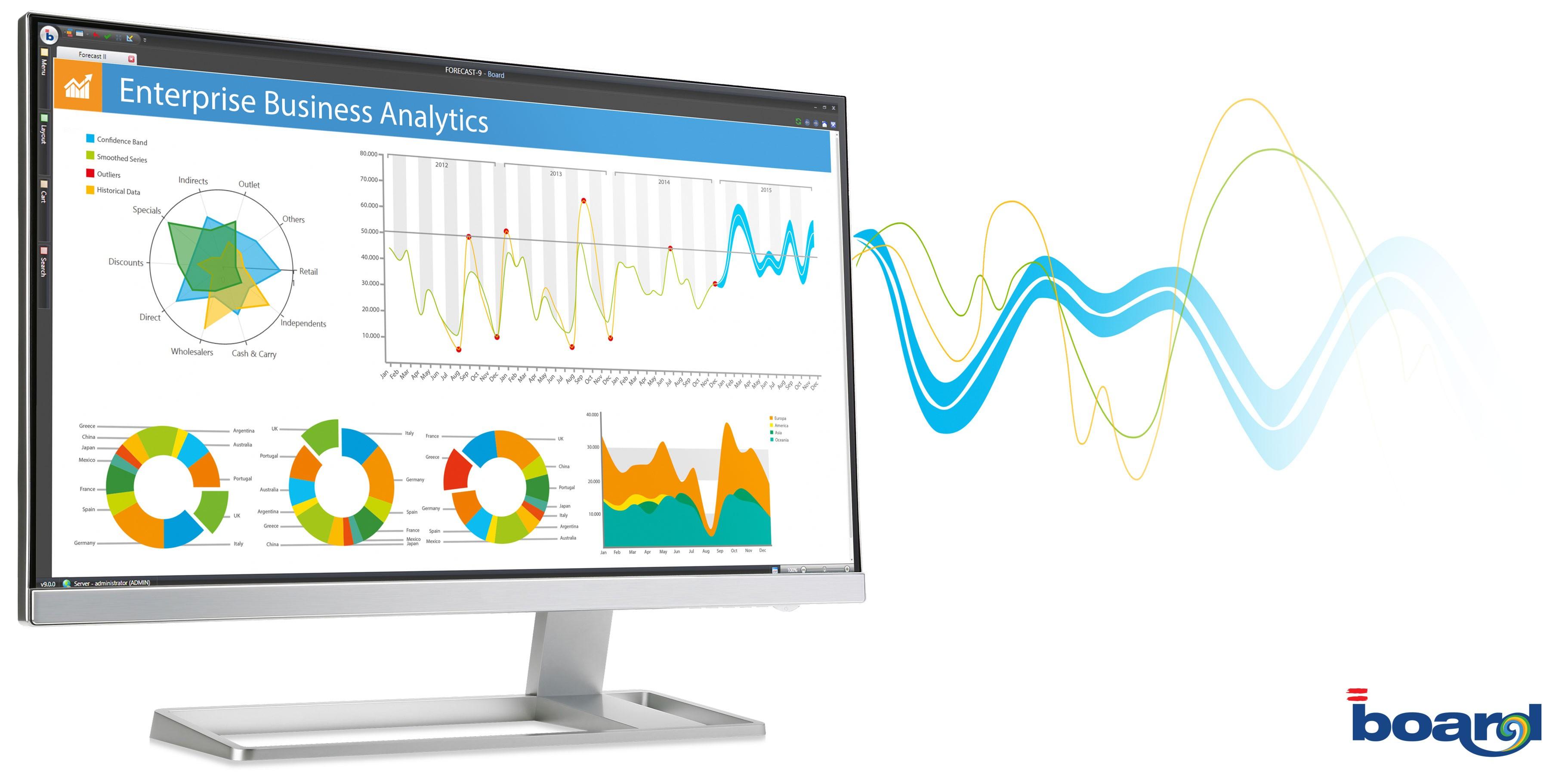 データの可視化から見込み計画・予測をシミュレーション 次世代BI