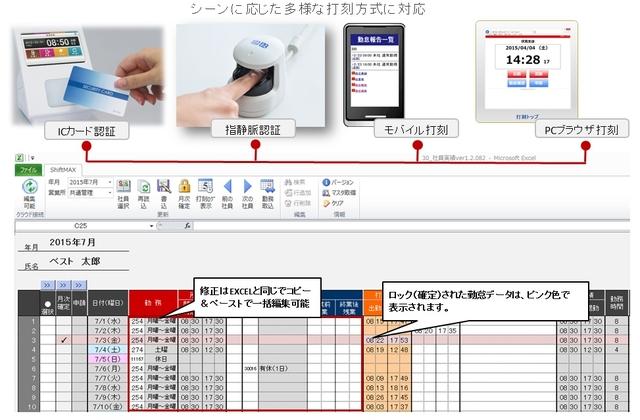 『ShiftMAX』はExcelをそのままクラウドに接続可能、Excel画面に打刻機からの打刻をリアルタイムで反映<br />
